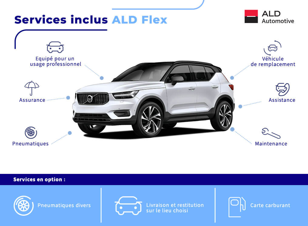 ALD flex services